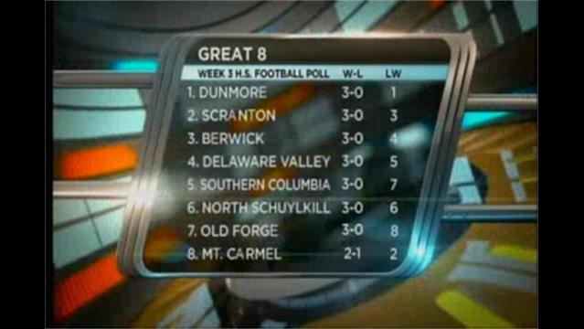 9/18- Great 8 High School Football Poll- Week 3