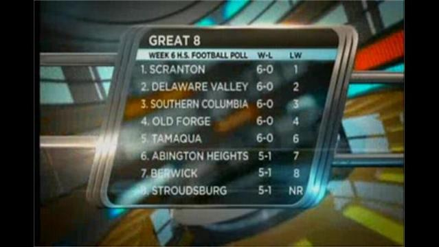 10/9- Great 8 High School Football Poll