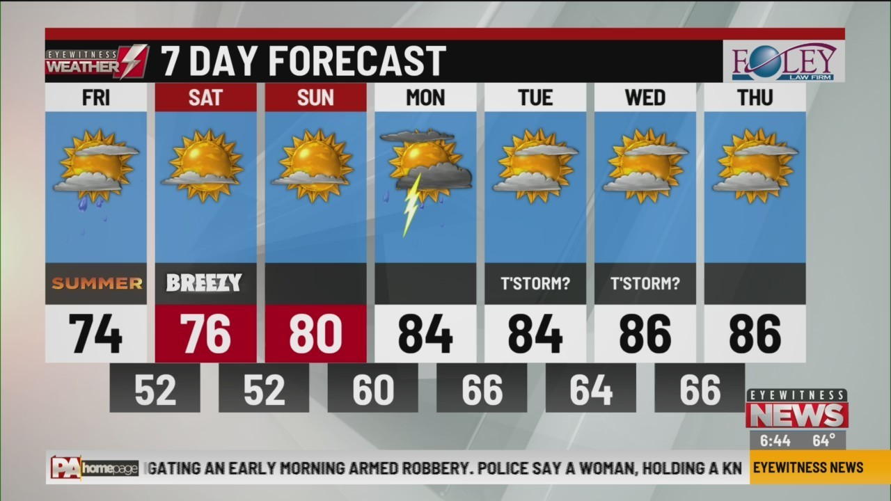 Johnstown pa 7 day forecast